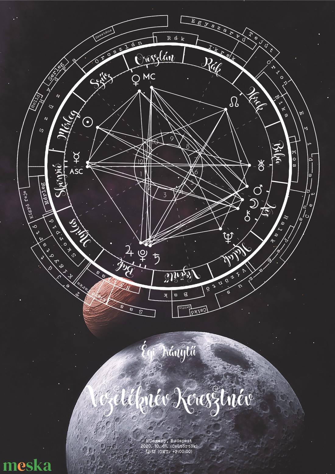 Személyes asztroszkóp eredetábra - LETÖLTHETŐ, NYOMTATHATÓ - művészet - grafika & illusztráció - Meska.hu