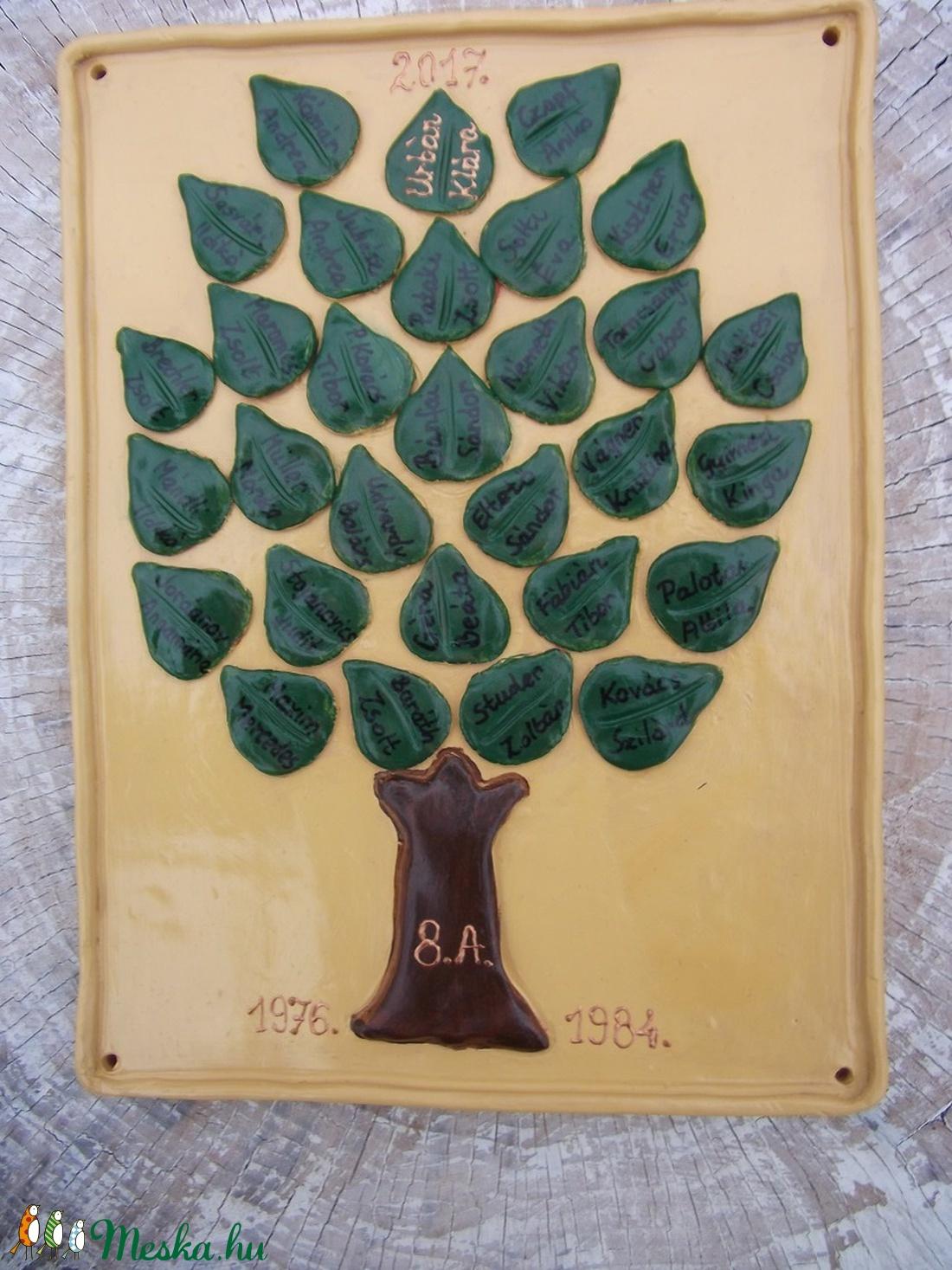 Domború falikép, búcsúajándék, ballagásra, osztálytalálkozóra - otthon & lakás - dekoráció - kép & falikép - Meska.hu