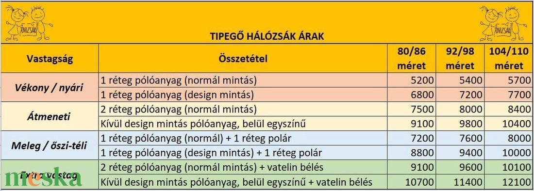 Kamáslis tipegő hálózsák - Átmeneti vastagság - 92/98 méret - Járműves minta - játék & gyerek - Meska.hu