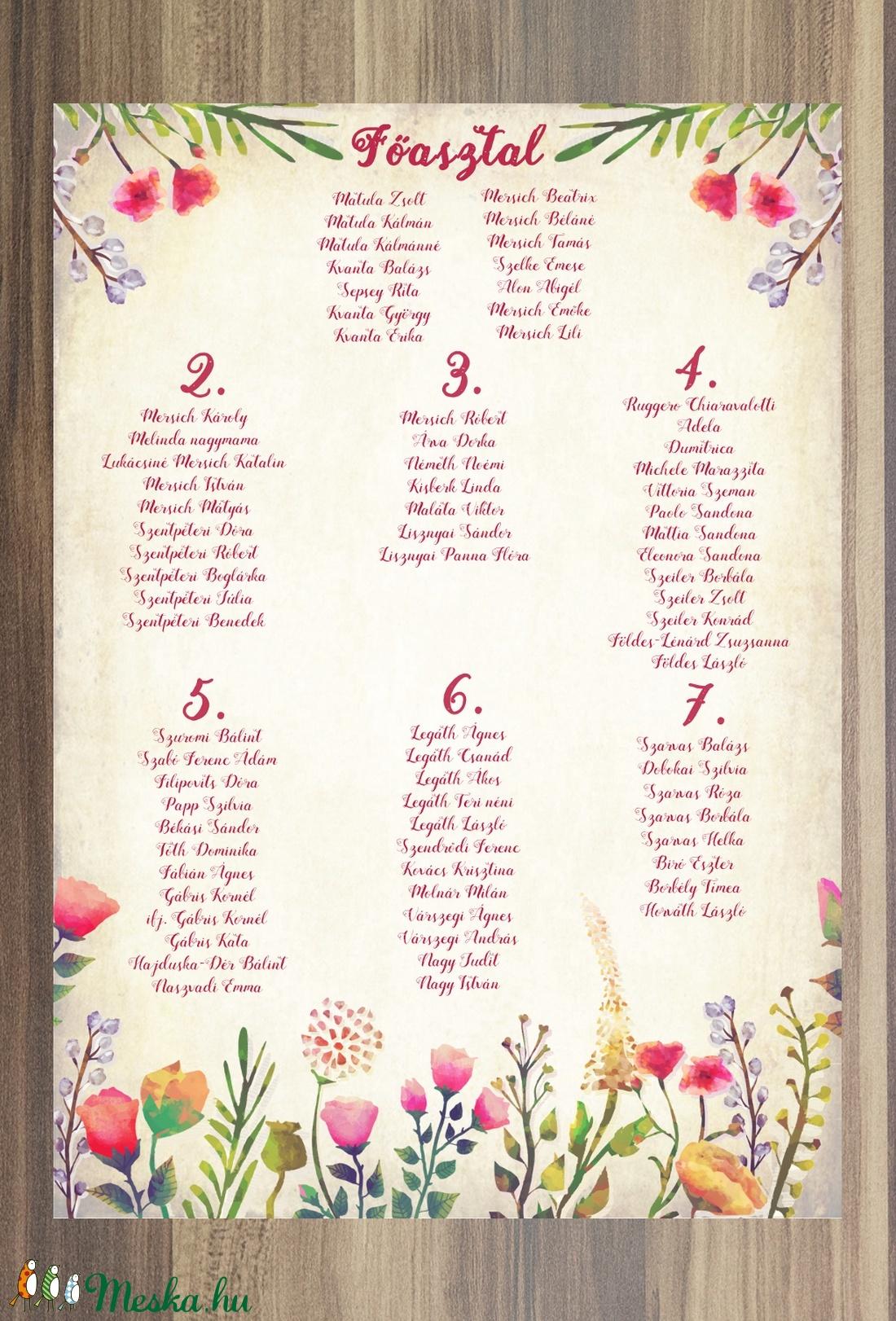 Ültetési rend, Esküvői ültetésirend, Ültetők, Ültetésrend, Esküvő dekor, Esküvő ültető kártya, Party (LindaButtercup) - Meska.hu