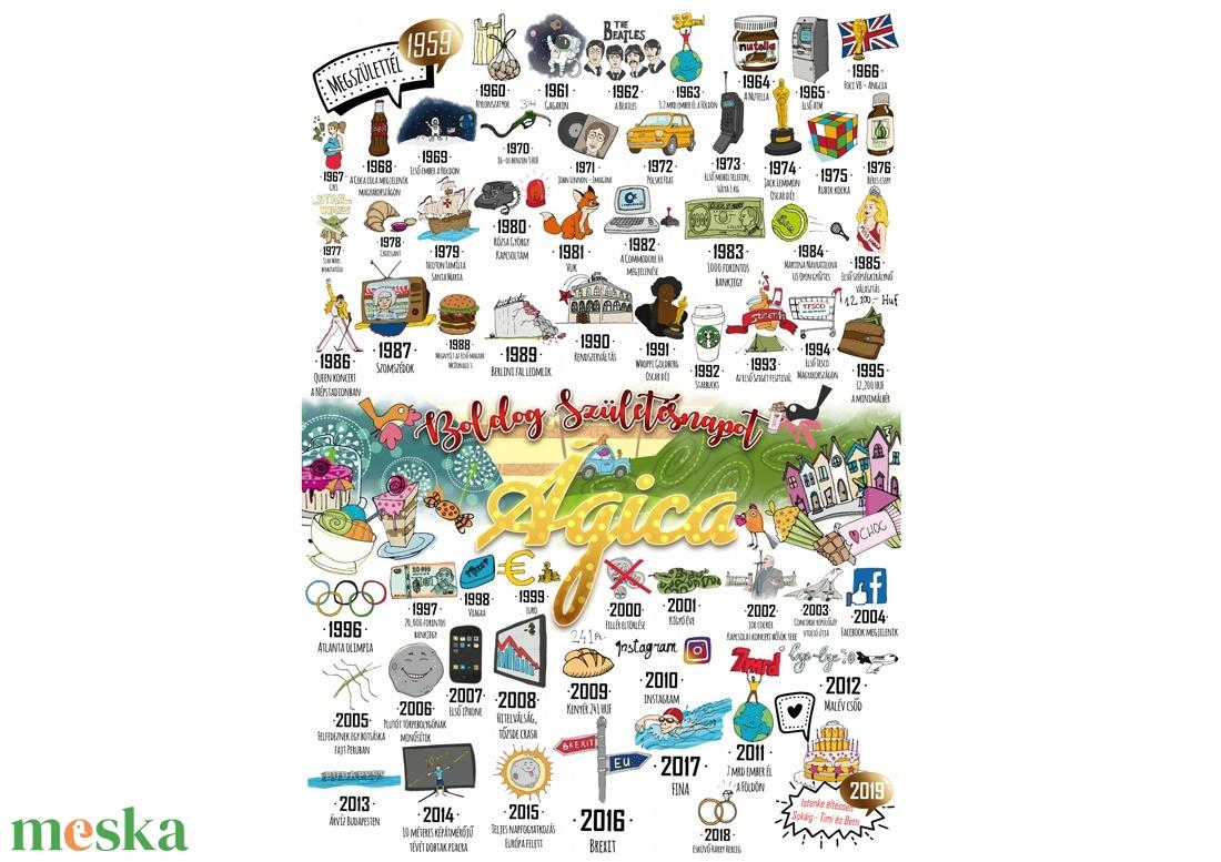 arany évek, Egyedi szülinapi infoposzter kerettel, Vicces kerek évforduló ajándék, 40-es 30-as 50-as egyedi ajándék - művészet - kollázs - Meska.hu