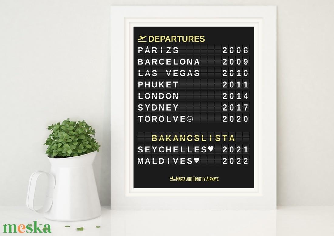 Szülinapi repülőtér poszter KERETTEL, Vicces ajándék utazás, kirándulók szerelmeseinek,  táblaposzter bejelentő emléklap - esküvő - emlék & ajándék - nászajándék - Meska.hu