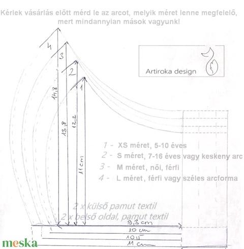 Béka mintás egyedi, prémium arcmaszk, szájmaszk - Artiroka design - Meska.hu