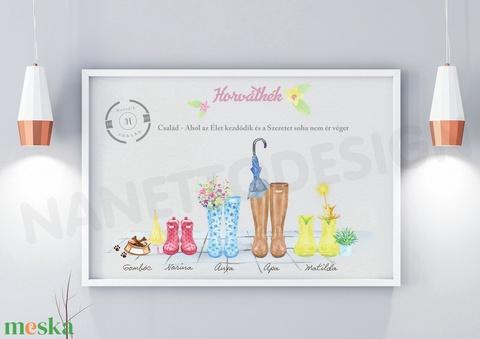 Egyedi névre szóló csizmás poszter házavatóra, lakásavatóra képkerettel, Születésnapi ajándéknak barátnak, férjnek  - Meska.hu