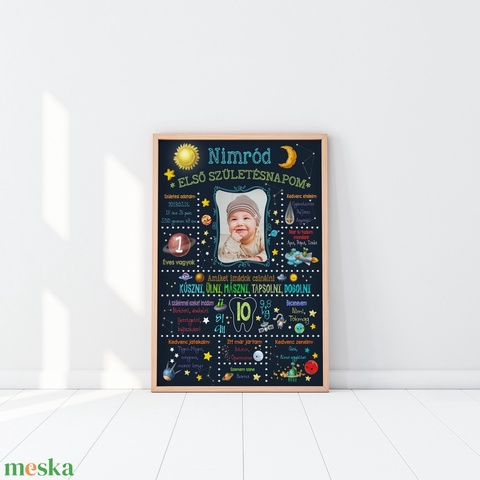 Ürlény, bolygós, ürhajós egyedi fényképes 1 éves szülinapi poszter kerettel, Babalátogató ajándék, emléklap, babanapló (nanetto) - Meska.hu