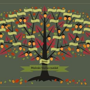 EGYEDI családfa grafikai ábrázolása, Művészet, Grafika & Illusztráció, Saját tervezésű digitális grafika, családfa illusztráció, minden esetben egyedi családfa adatok alap..., Meska