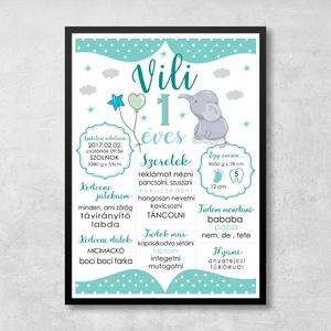Első szülinapi poszter - Baba poszter, születésnap, mérföldkő, ajándék első szülinapra, Gyerek & játék, Baba-mama kellék, Gyerekszoba, Baba falikép, Fotó, grafika, rajz, illusztráció, Papírművészet, Szülinapi poszter\n\nMost bevezető áron! Ha valami igazán különleges és egyedi ajándékkal szeretnéd me..., Meska