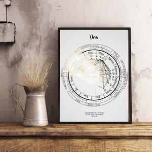 Személyes asztroszkóp eredetábra arany színben - Horoszkóp - Születési képlet - Meska.hu