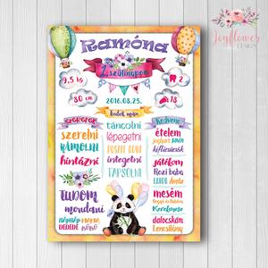 Szülinapi poszter panda macival, kislányos, vízfesték hatású grafikával - nyomtatható, digitális fájlformátumb, Gyerek & játék, Otthon & lakás, Dekoráció, Lakberendezés, A3/-as méretű Szülinapi poszter kislányos színekben, vízfesték hatású grafikával  - nyomtatható, dig..., Meska