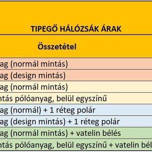 Kamáslis tipegő hálózsák - Átmeneti vastagság - 104/110 méret - Pókember minta - Meska.hu