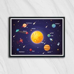 Naprendszer gyerekeknek, Kép & Falikép, Dekoráció, Otthon & Lakás, Fotó, grafika, rajz, illusztráció, A3-as (297mm x 420mm) méretben kreatív kartonra nyomtatva. \nSzínes, vidám gyerek szobába való ajándé..., Meska