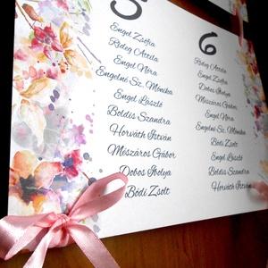 Ültetési rend, Esküvői Virágos Ültetésrend, Rózsás Virágos, Esküvő ültető kártya, rózsaszín, Party (LindaButtercup) - Meska.hu