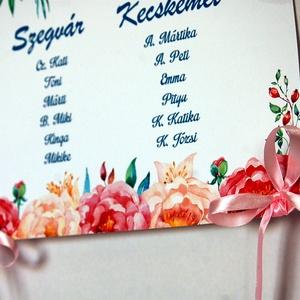 Vintage Esküvő, Ültetési rend, Esküvői Ültetésrend, Virágos, trópusi, rózsás, rózsa, tábla, Esküvő ültető kártya, Dekor, (LindaButtercup) - Meska.hu