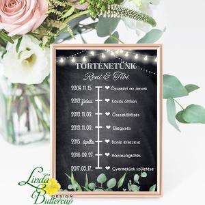 Esküvői méh mennyi randevú