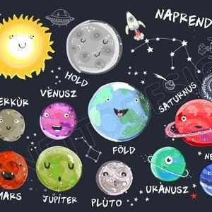 Bolygók naprendszer babaszoba babaposzter Kerettel, Szülinapi falikép űrhajó csillag égitest szaturnusz, csillagtérkép, Gyerek & játék, Gyerekszoba, Baba falikép, Dekoráció, Otthon & lakás, Képkeret, Kép, Fotó, grafika, rajz, illusztráció, Érdekli a gyereked a világegyetem? Beszélgettek a csillagokról, nézitek a telihold szépséges fényeit..., Meska