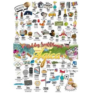 arany évek, Egyedi szülinapi infoposzter kerettel, Vicces kerek évforduló ajándék, 40-es 30-as 50-as egyedi ajándék, Kollázs, Művészet, Fotó, grafika, rajz, illusztráció, Gondolkodsz a kerek évfordulón milyen igazán egyedi ajándékkal lepnéd meg a családod, közeli hozzáta..., Meska