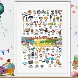 arany évek, Egyedi szülinapi infoposzter kerettel, Vicces kerek évforduló ajándék, 40-es 30-as 50-as egyedi ajándék, Férfiaknak, Szerelmeseknek, Ünnepi dekoráció, Dekoráció, Otthon & lakás, Egyéb, Furcsaságok, Fotó, grafika, rajz, illusztráció, Gondolkodsz a kerek évfordulón milyen igazán egyedi ajándékkal lepnéd meg a családod, közeli hozzáta..., Meska