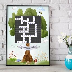 Szülinapi scrabble poszter, Szókirakó vicces ajándék rejtvény, Nászajándék családfa előszoba lakásavató házavató dekor - esküvő - emlék & ajándék - nászajándék - Meska.hu