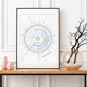 Asztro Kalendárium 2020 - Poszter / AC003, Egyéb, Otthon & lakás, Naptár, képeslap, album, Naptár, Lakberendezés, Falikép, Asztrológiai naptár 2020. – Színkód: AC003  A hagyományos naptárfunkciója mellett, amelyet már jól i..., Meska