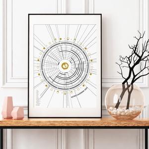Asztro Kalendárium 2020 - Poszter / AC011, Otthon & lakás, Naptár, képeslap, album, Lakberendezés, Falikép, Naptár, Asztrológiai naptár 2020. – Színkód: AC011  A hagyományos naptárfunkciója mellett, amelyet már jól i..., Meska