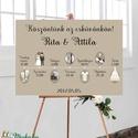 Esküvői poszter - Esküvői program, timeline, ültetési rend