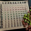 Matematikavics - Szorzótábla, Játék, Baba-mama-gyerek, Társasjáték, Logikai játék, Festett tárgyak, Hímzés, Ezzel a játékkal mókás formában gyakorolhatják a gyerekek a szorzótáblát, összeadást, kivonást, szo..., Meska