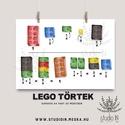 LEGO FALIKÉP GYEREKSZOBÁBA, Otthon, lakberendezés, Baba-mama-gyerek, Falikép, Gyerekszoba, A törtek megértéséhez nyújt segítséget ez a Lego illusztrációs falikép.  Matekozz játékosan!  Az ár ..., Meska